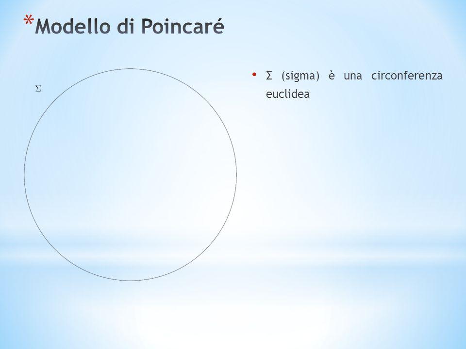 Σ (sigma) è una circonferenza euclidea