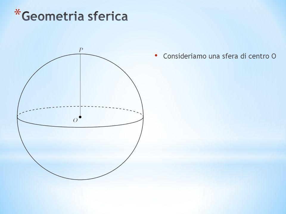 Consideriamo una sfera di centro O