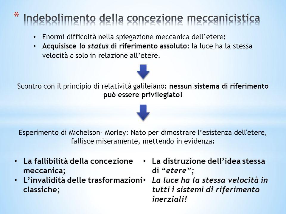Enormi difficoltà nella spiegazione meccanica delletere; Acquisisce lo status di riferimento assoluto: la luce ha la stessa velocità c solo in relazio