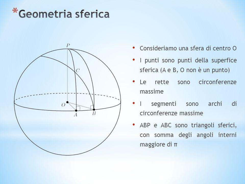 Consideriamo una sfera di centro O I punti sono punti della superfice sferica (A e B, O non è un punto) Le rette sono circonferenze massime I segmenti