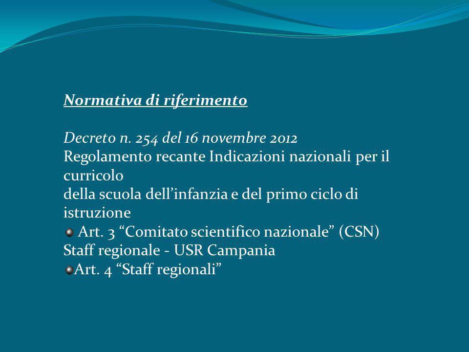 Normativa di riferimento Decreto n. 254 del 16 novembre 2012 Regolamento recante Indicazioni nazionali per il curricolo della scuola dellinfanzia e de