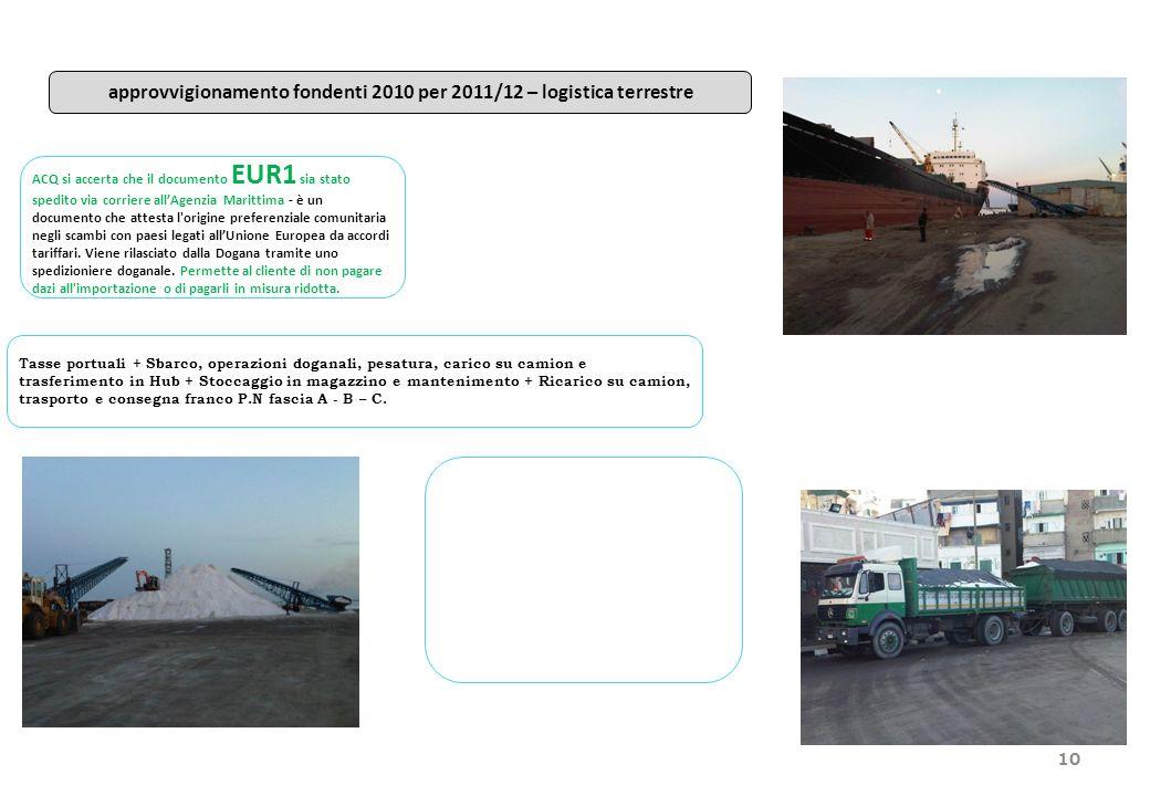 10 ACQ si accerta che il documento EUR1 sia stato spedito via corriere allAgenzia Marittima - è un documento che attesta l origine preferenziale comunitaria negli scambi con paesi legati allUnione Europea da accordi tariffari.