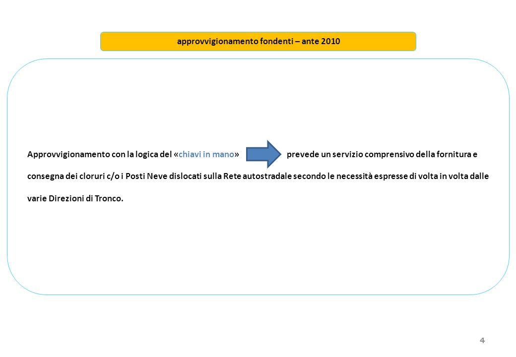 4 approvvigionamento fondenti – ante 2010 Approvvigionamento con la logica del «chiavi in mano» prevede un servizio comprensivo della fornitura e consegna dei cloruri c/o i Posti Neve dislocati sulla Rete autostradale secondo le necessità espresse di volta in volta dalle varie Direzioni di Tronco.