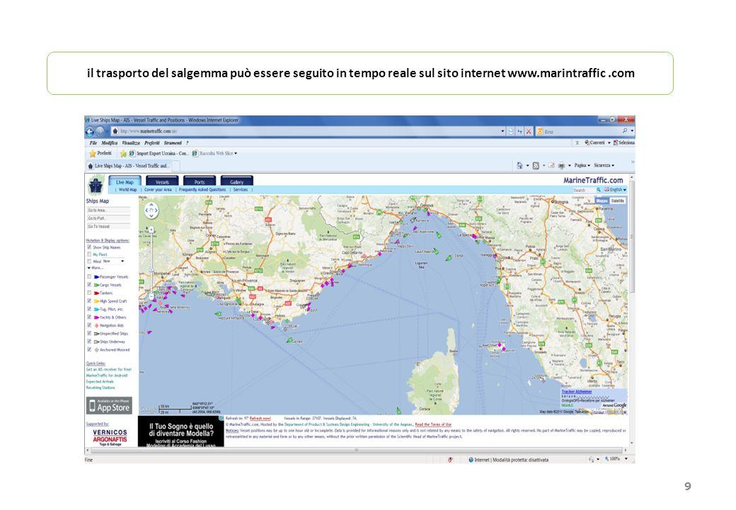 9 il trasporto del salgemma può essere seguito in tempo reale sul sito internet www.marintraffic.com