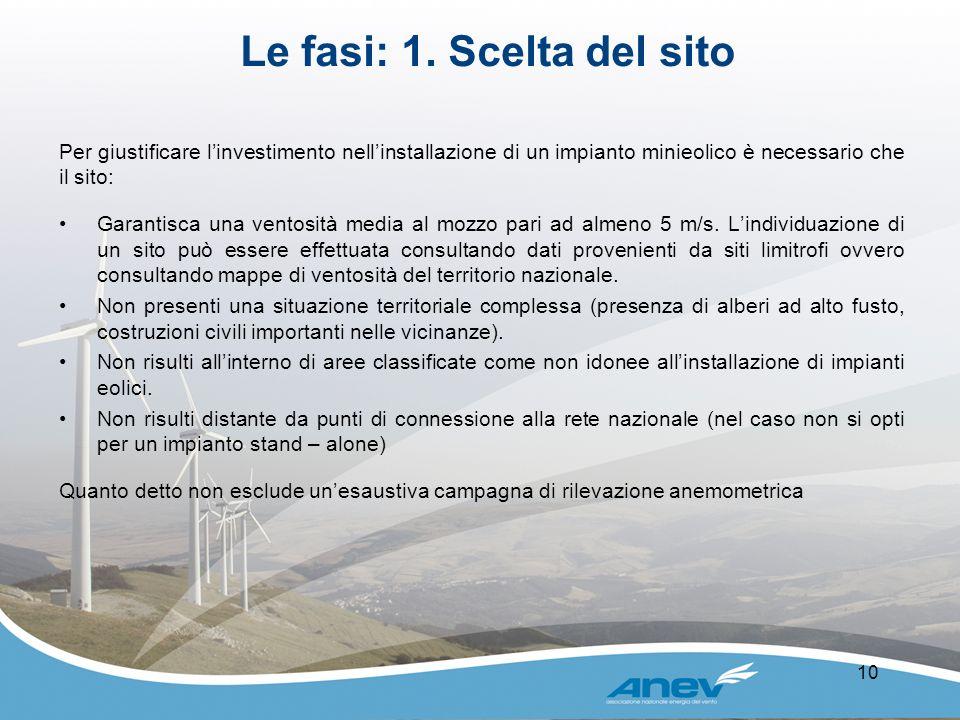 10 Le fasi: 1. Scelta del sito Per giustificare linvestimento nellinstallazione di un impianto minieolico è necessario che il sito: Garantisca una ven