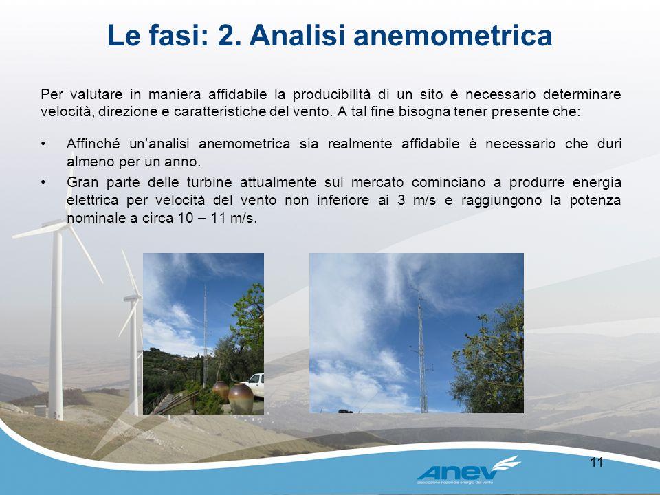 11 Le fasi: 2. Analisi anemometrica Per valutare in maniera affidabile la producibilità di un sito è necessario determinare velocità, direzione e cara