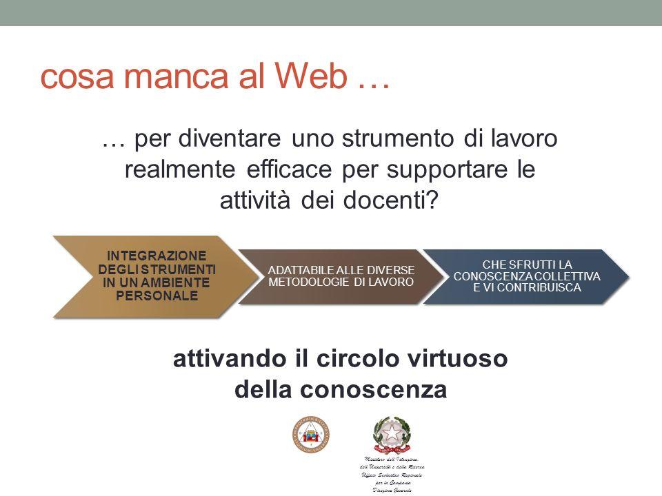 cosa manca al Web … … per diventare uno strumento di lavoro realmente efficace per supportare le attività dei docenti.