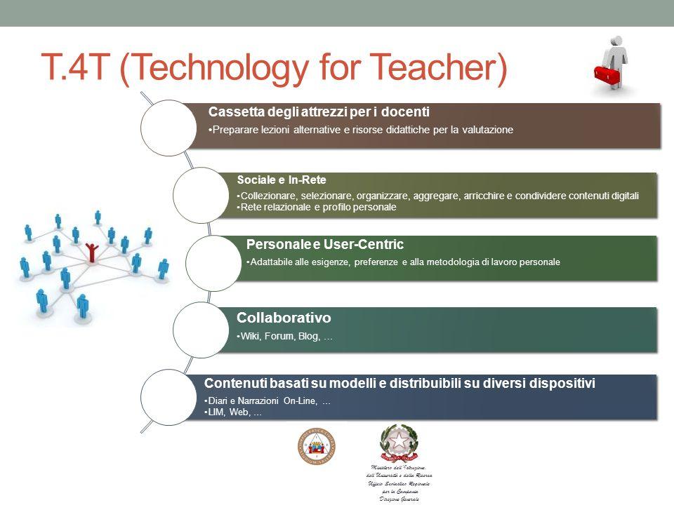 T.4T (Technology for Teacher) Cassetta degli attrezzi per i docenti Preparare lezioni alternative e risorse didattiche per la valutazione Sociale e In-Rete Collezionare, selezionare, organizzare, aggregare, arricchire e condividere contenuti digitali Rete relazionale e profilo personale Personale e User-Centric Adattabile alle esigenze, preferenze e alla metodologia di lavoro personale Collaborativo Wiki, Forum, Blog, … Contenuti basati su modelli e distribuibili su diversi dispositivi Diari e Narrazioni On-Line, … LIM, Web, … Ministero dellIstruzione, dellUniversità e della Ricerca Ufficio Scolastico Regionale per la Campania Direzione Generale