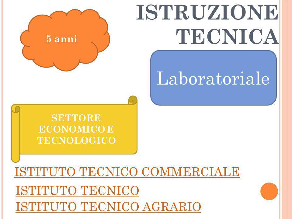 ISTRUZIONE TECNICA 5 anni Laboratoriale ISTITUTO TECNICO COMMERCIALE ISTITUTO TECNICO SETTORE ECONOMICO E TECNOLOGICO ISTITUTO TECNICO AGRARIO