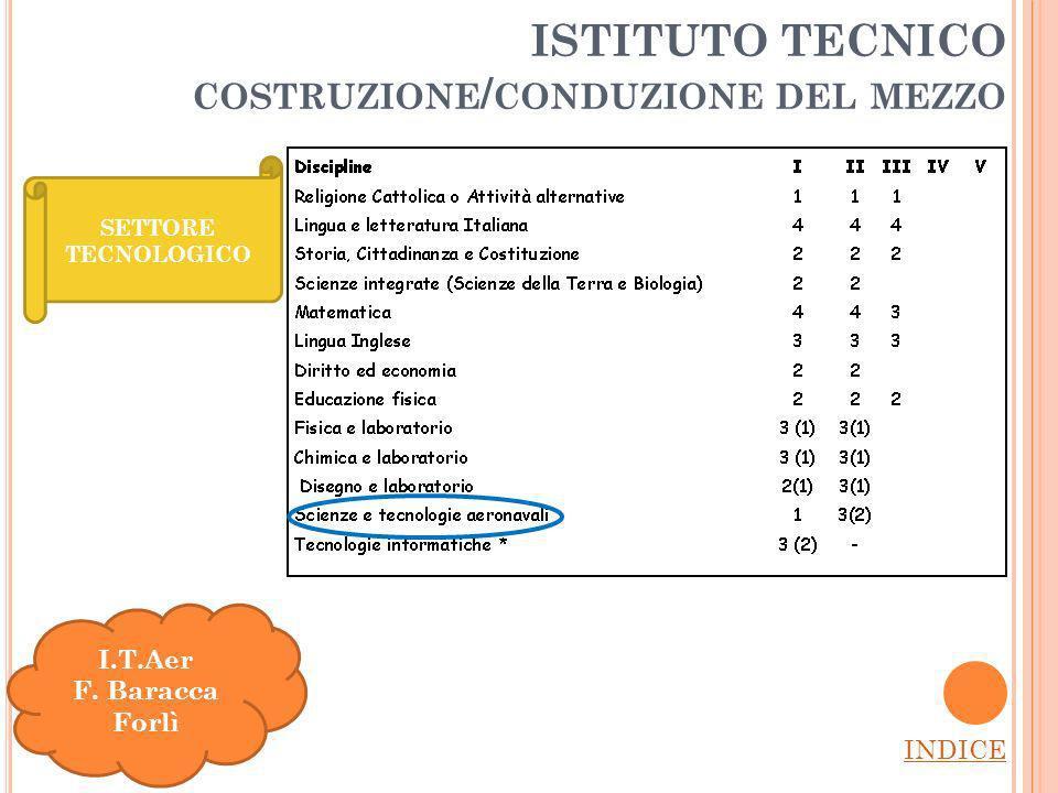 ISTITUTO TECNICO COSTRUZIONE / CONDUZIONE DEL MEZZO INDICE I.T.Aer F.
