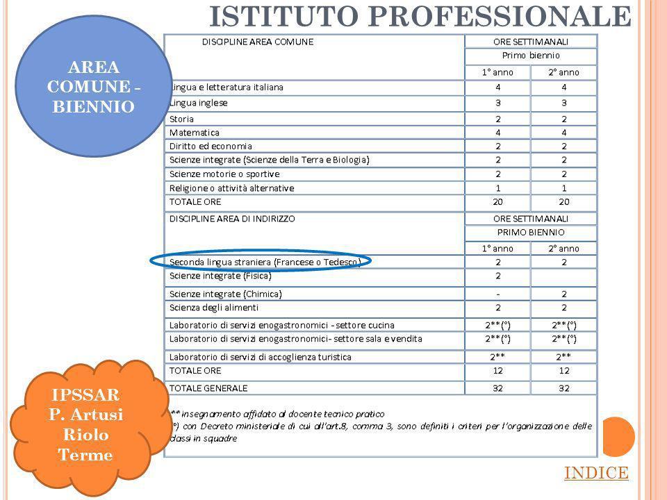 ISTITUTO PROFESSIONALE INDICE IPSSAR P. Artusi Riolo Terme AREA COMUNE - BIENNIO