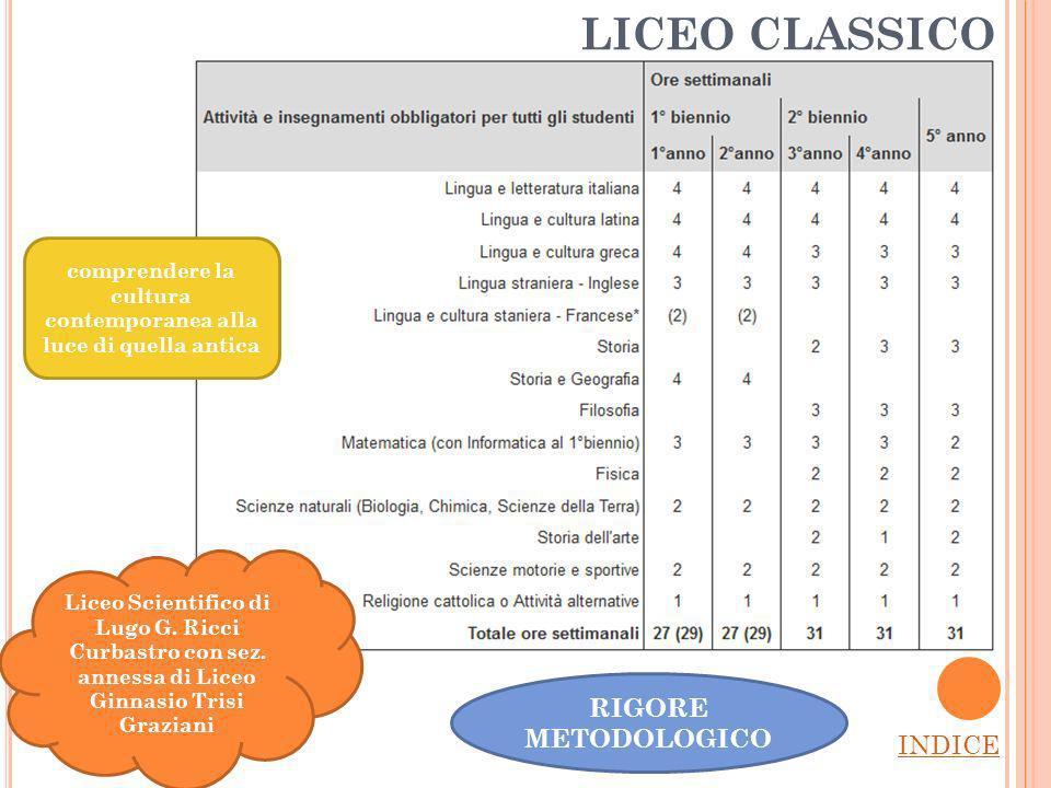 LICEO CLASSICO INDICE Liceo Scientifico di Lugo G.