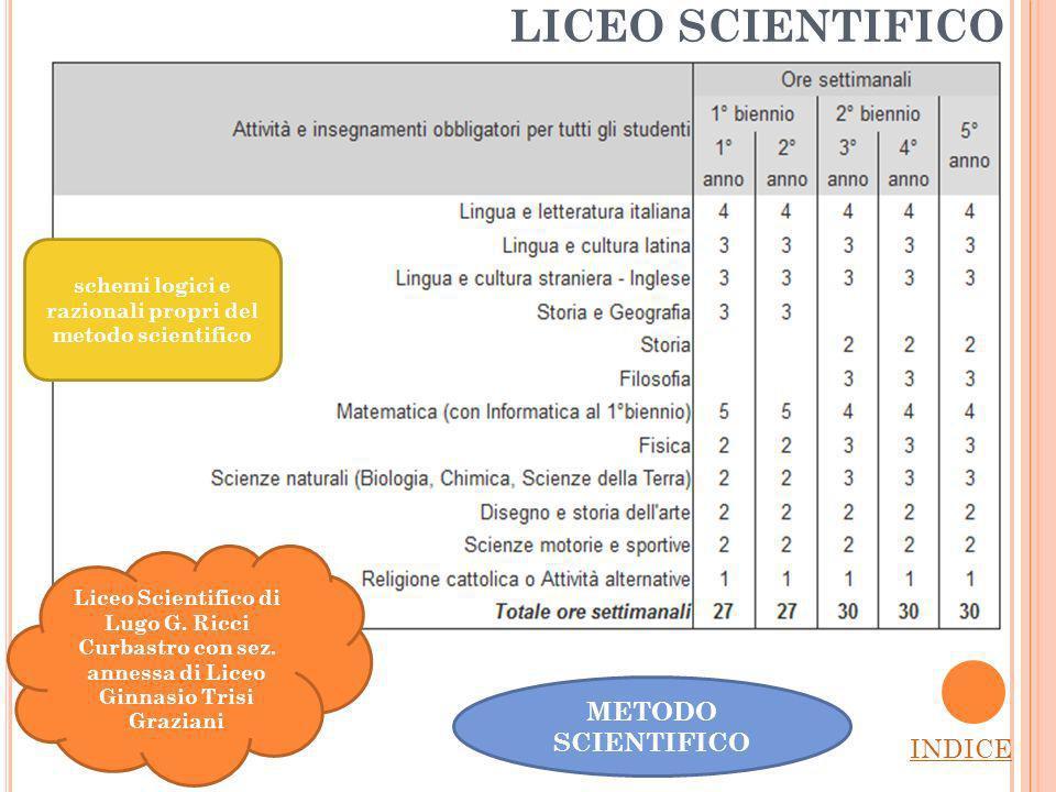 LICEO SCIENTIFICO INDICE Liceo Scientifico di Lugo G.