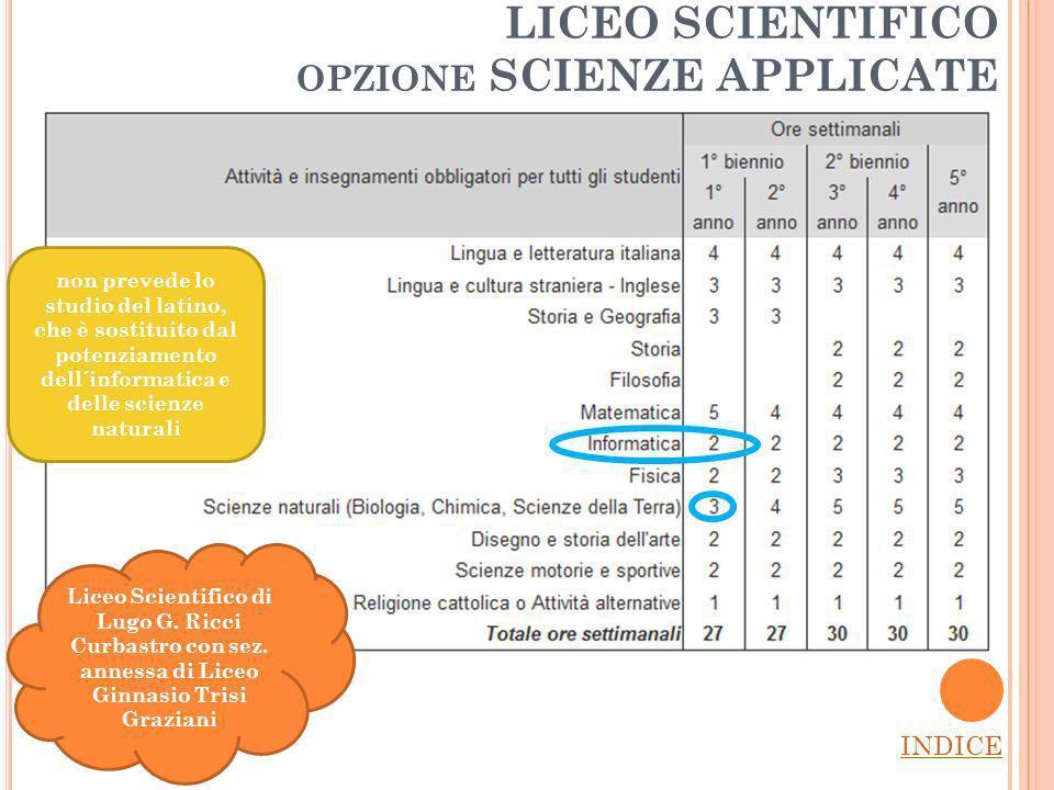 LICEO SCIENTIFICO OPZIONE SCIENZE APPLICATE INDICE Liceo Scientifico di Lugo G.