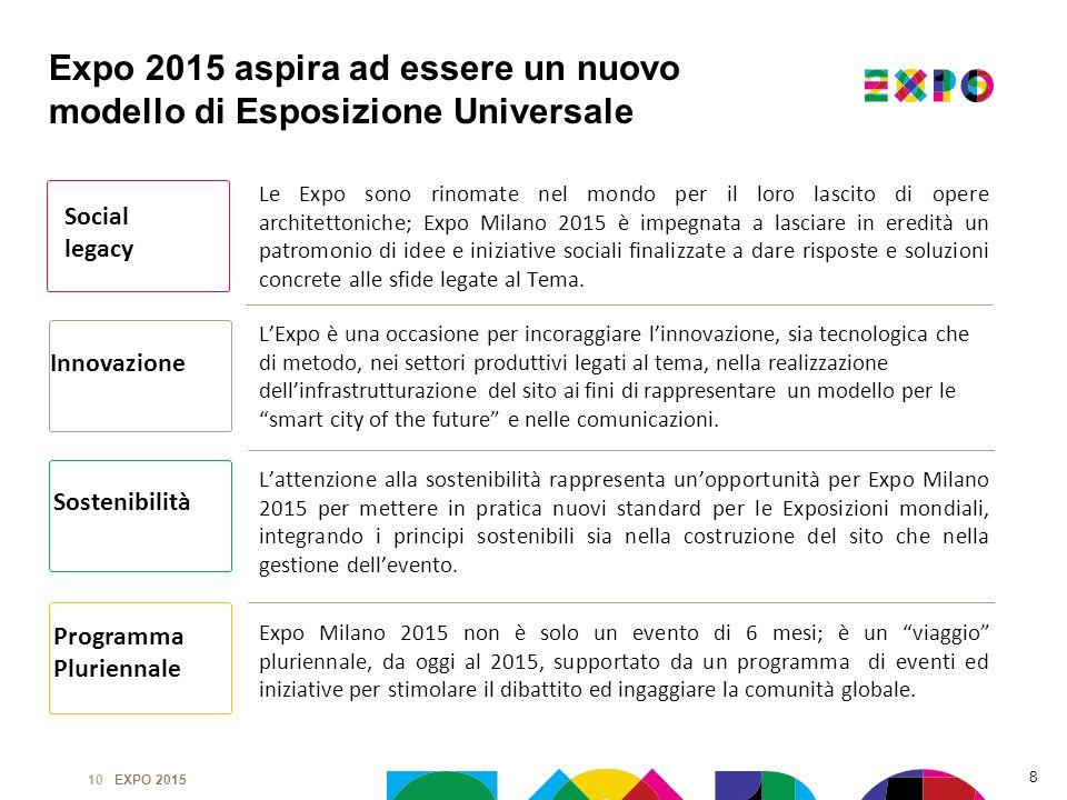EXPO 2015 Expo 2015 aspira ad essere un nuovo modello di Esposizione Universale Social legacy Le Expo sono rinomate nel mondo per il loro lascito di o