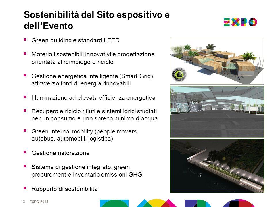 EXPO 2015 Sostenibilità del Sito espositivo e dellEvento Green building e standard LEED Materiali sostenibili innovativi e progettazione orientata al