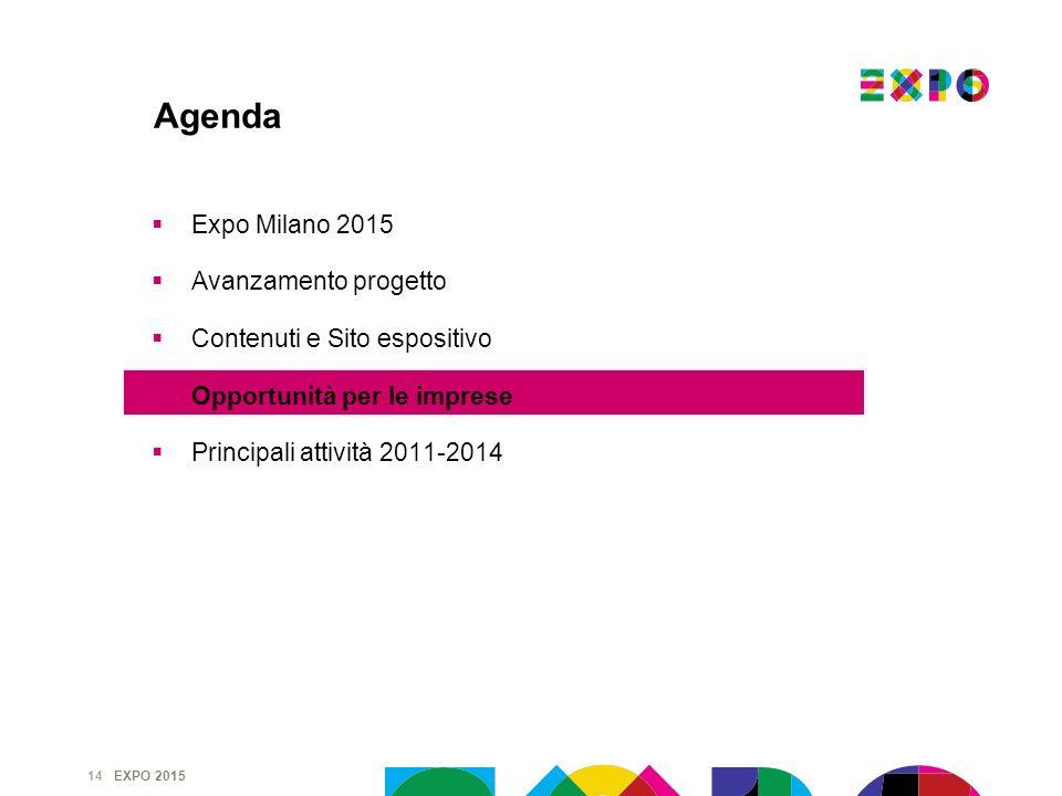 EXPO 2015 14 Agenda Expo Milano 2015 Avanzamento progetto Contenuti e Sito espositivo Opportunità per le imprese Principali attività 2011-2014