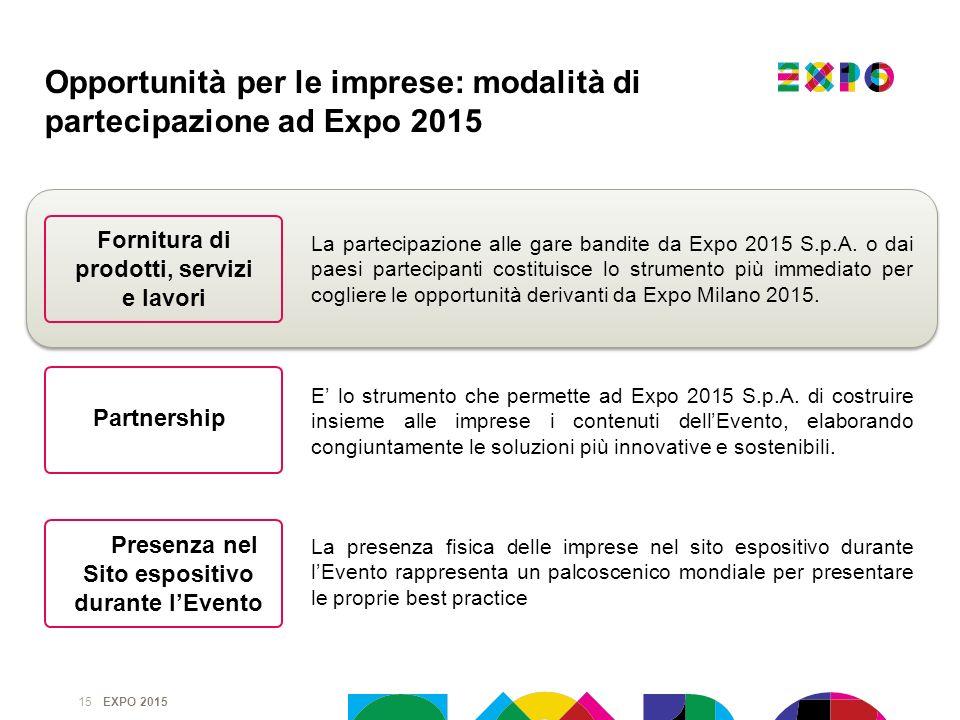 EXPO 2015 15 La presenza fisica delle imprese nel sito espositivo durante lEvento rappresenta un palcoscenico mondiale per presentare le proprie best
