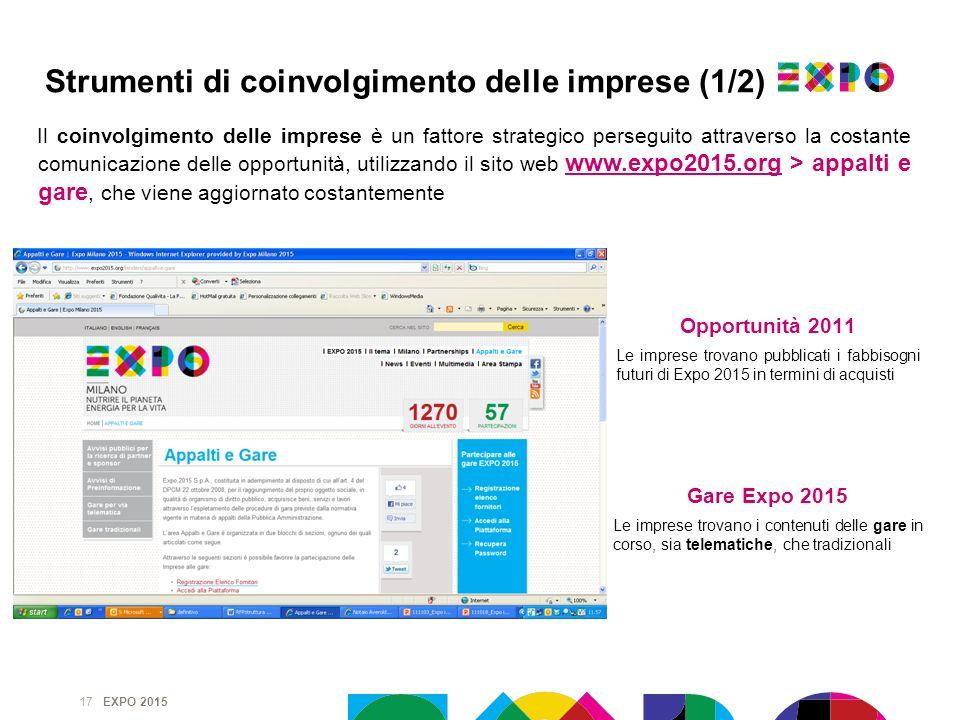 EXPO 2015 Il coinvolgimento delle imprese è un fattore strategico perseguito attraverso la costante comunicazione delle opportunità, utilizzando il si