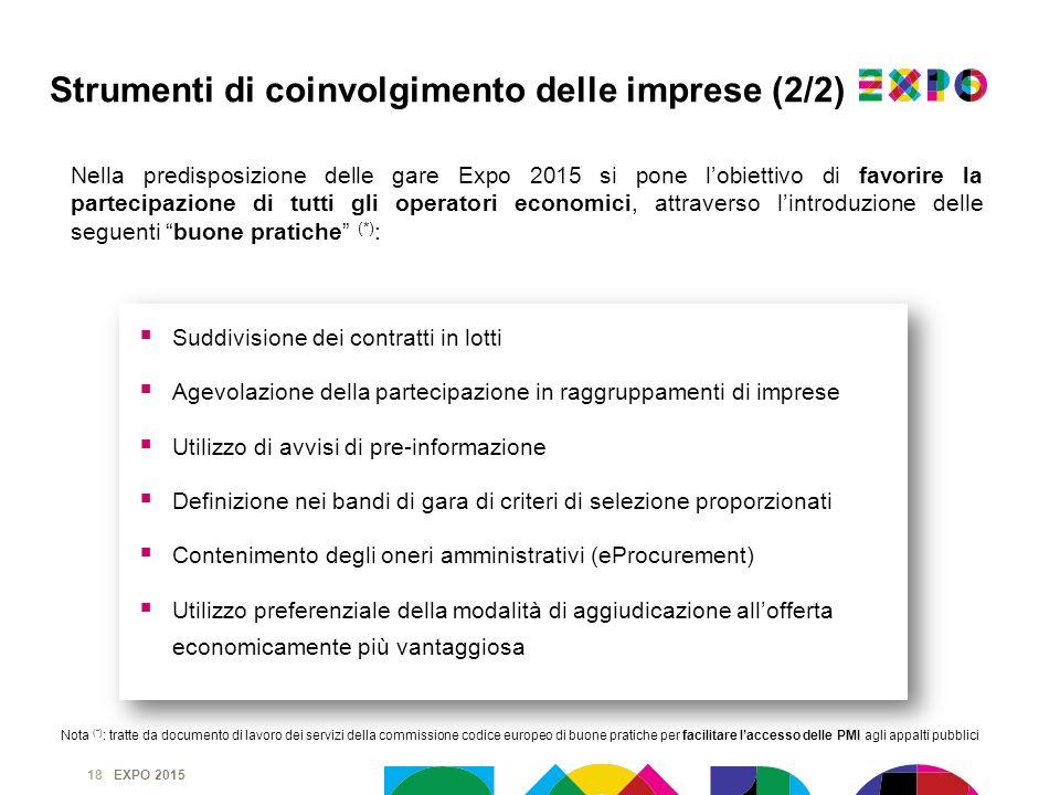 EXPO 2015 18 Nella predisposizione delle gare Expo 2015 si pone lobiettivo di favorire la partecipazione di tutti gli operatori economici, attraverso