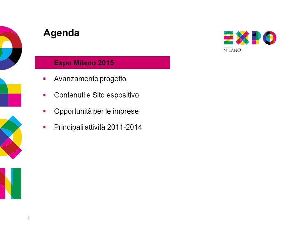 Agenda Expo Milano 2015 Avanzamento progetto Contenuti e Sito espositivo Opportunità per le imprese Principali attività 2011-2014 2
