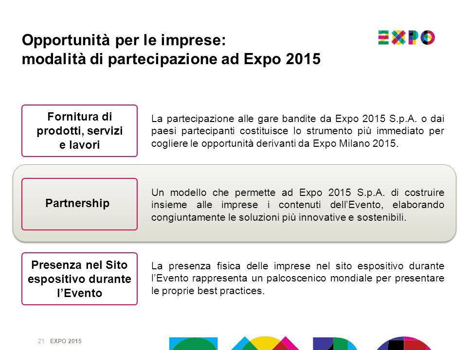 EXPO 2015 21 La presenza fisica delle imprese nel sito espositivo durante lEvento rappresenta un palcoscenico mondiale per presentare le proprie best
