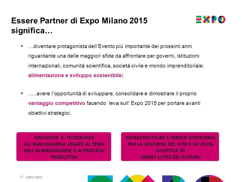 EXPO 2015 22 …diventare protagonista dellEvento più importante dei prossimi anni riguardante una delle maggiori sfide da affrontare per governi, istit