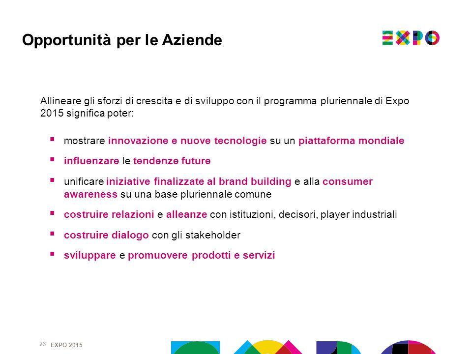 EXPO 2015 mostrare innovazione e nuove tecnologie su un piattaforma mondiale influenzare le tendenze future unificare iniziative finalizzate al brand