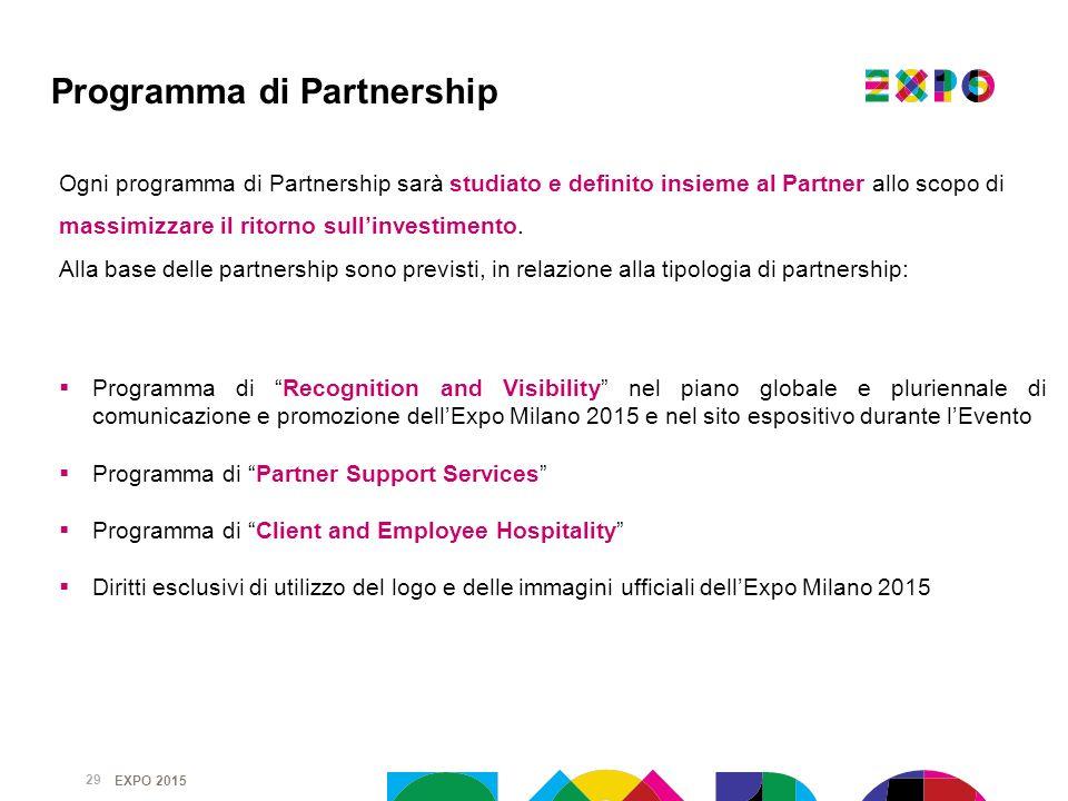 EXPO 2015 Ogni programma di Partnership sarà studiato e definito insieme al Partner allo scopo di massimizzare il ritorno sullinvestimento. Alla base