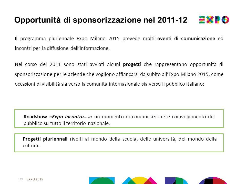 EXPO 2015 Opportunità di sponsorizzazione nel 2011-12 Il programma pluriennale Expo Milano 2015 prevede molti eventi di comunicazione ed incontri per