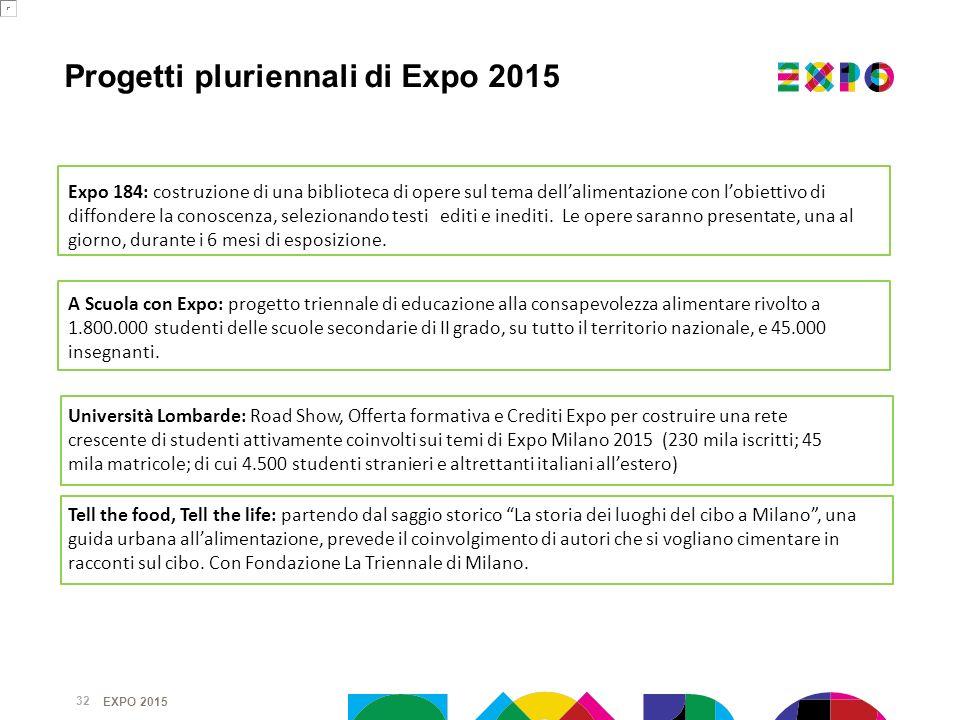 EXPO 2015 Progetti pluriennali di Expo 2015 Expo 184: costruzione di una biblioteca di opere sul tema dellalimentazione con lobiettivo di diffondere l