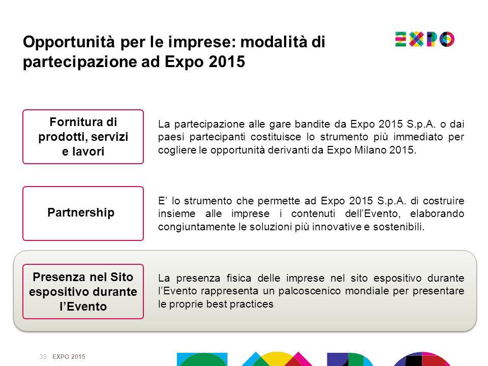 EXPO 2015 33 La presenza fisica delle imprese nel sito espositivo durante lEvento rappresenta un palcoscenico mondiale per presentare le proprie best