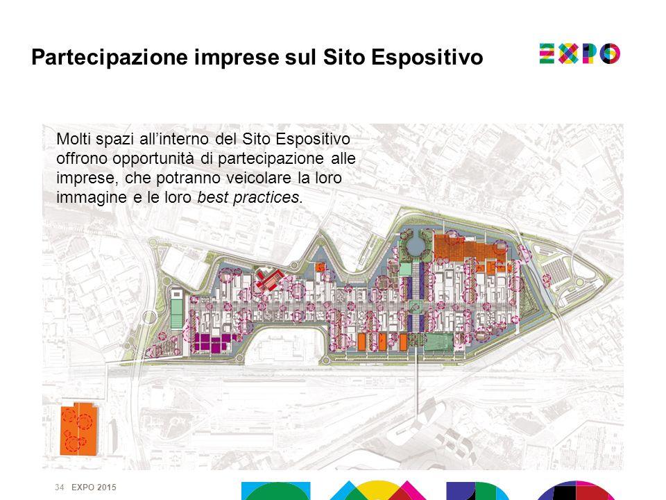 EXPO 2015 34 Molti spazi allinterno del Sito Espositivo offrono opportunità di partecipazione alle imprese, che potranno veicolare la loro immagine e