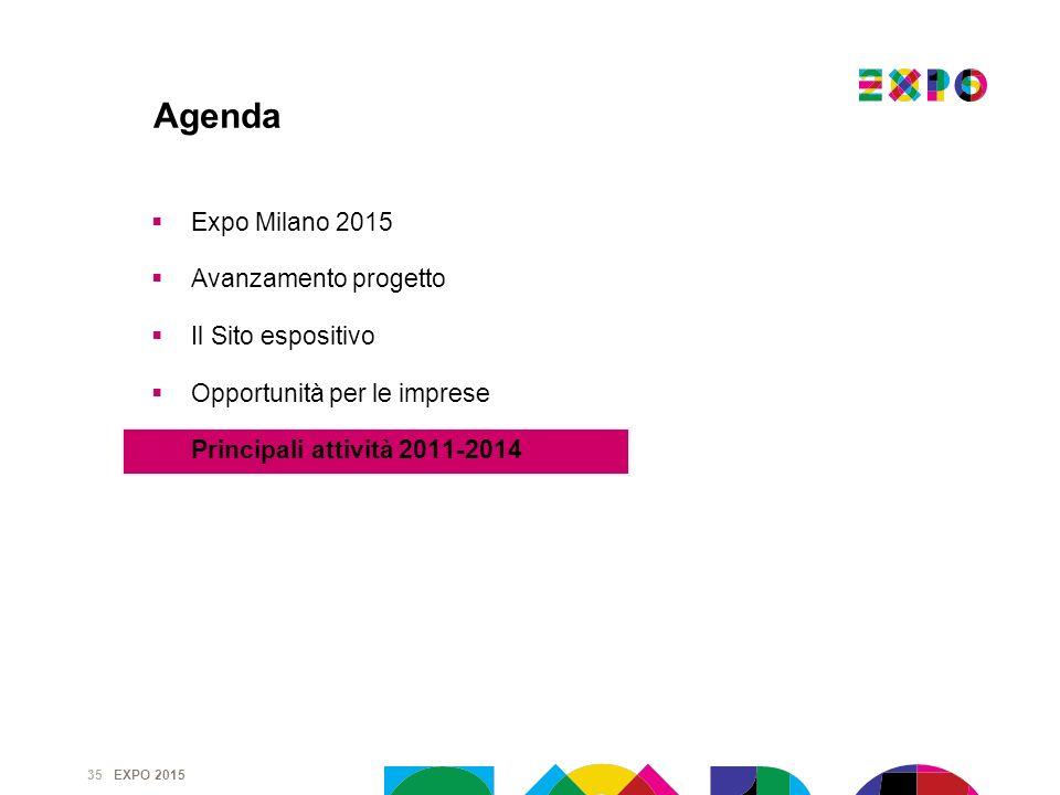 EXPO 2015 35 Agenda Expo Milano 2015 Avanzamento progetto Il Sito espositivo Opportunità per le imprese Principali attività 2011-2014