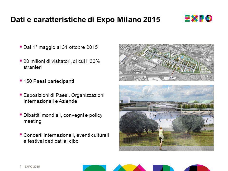 EXPO 2015 Dal 1° maggio al 31 ottobre 2015 20 milioni di visitatori, di cui il 30% stranieri 150 Paesi partecipanti Esposizioni di Paesi, Organizzazio