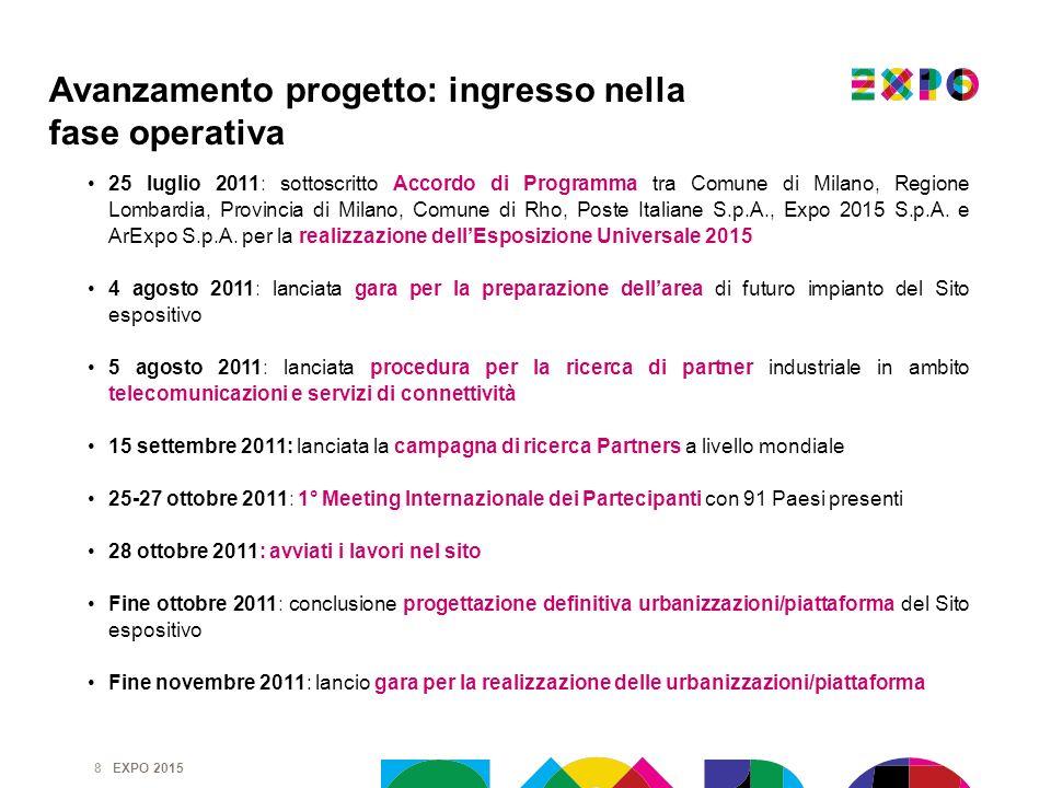 EXPO 2015 8 25 luglio 2011: sottoscritto Accordo di Programma tra Comune di Milano, Regione Lombardia, Provincia di Milano, Comune di Rho, Poste Itali