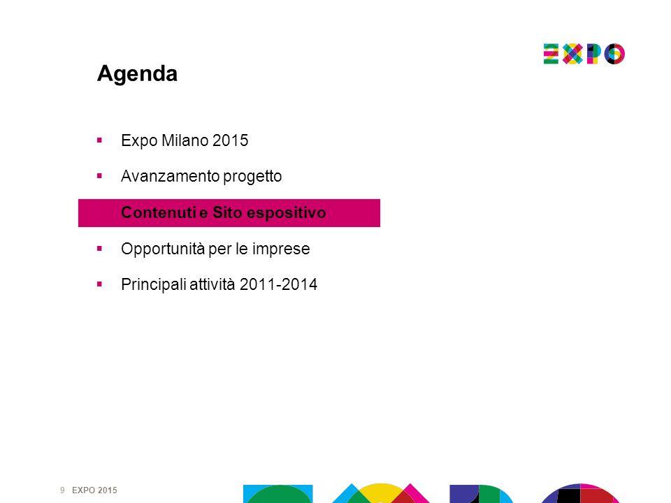 EXPO 2015 9 Agenda Expo Milano 2015 Avanzamento progetto Contenuti e Sito espositivo Opportunità per le imprese Principali attività 2011-2014