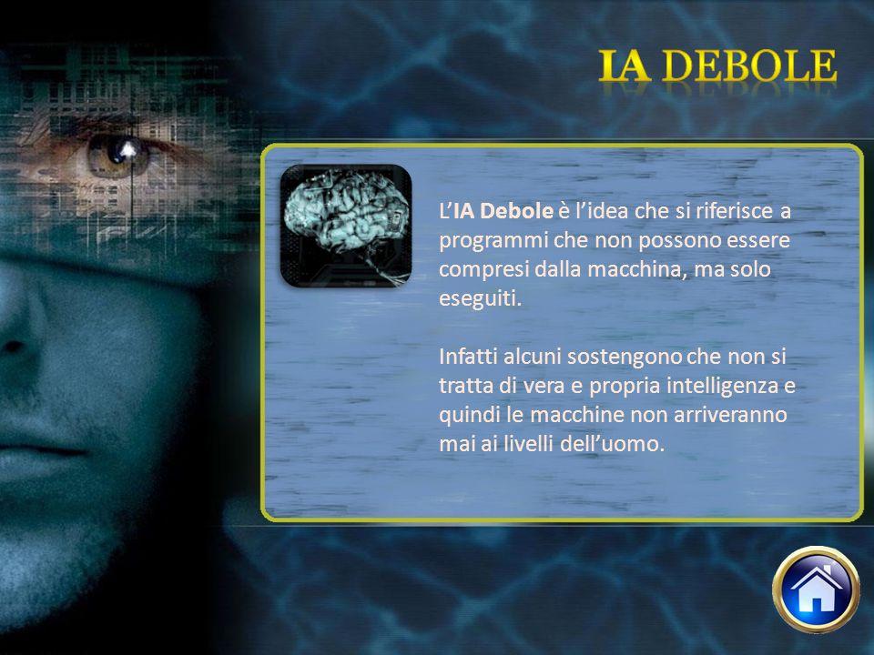 LIA Debole è lidea che si riferisce a programmi che non possono essere compresi dalla macchina, ma solo eseguiti. Infatti alcuni sostengono che non si