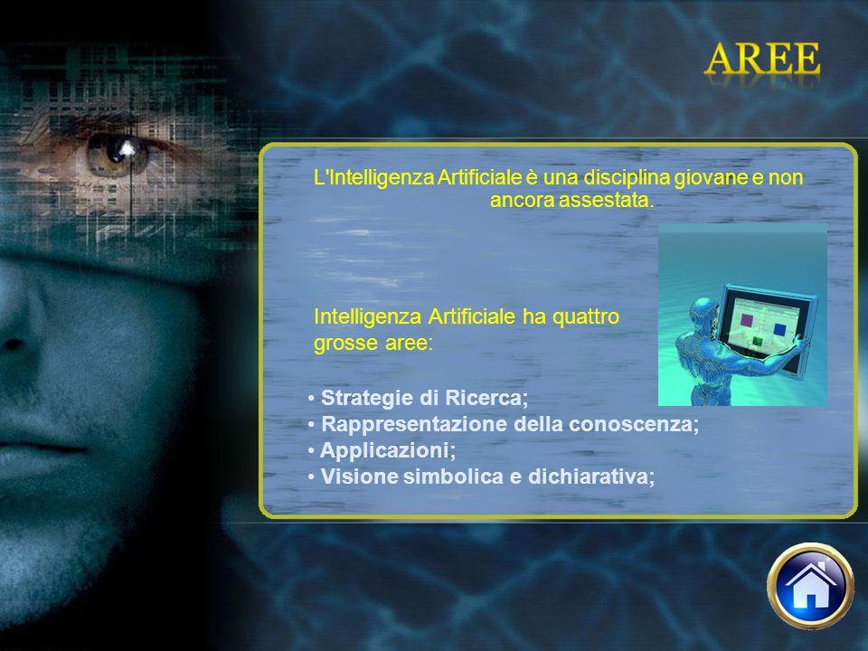 L'Intelligenza Artificiale è una disciplina giovane e non ancora assestata. Strategie di Ricerca; Rappresentazione della conoscenza; Applicazioni; Vis