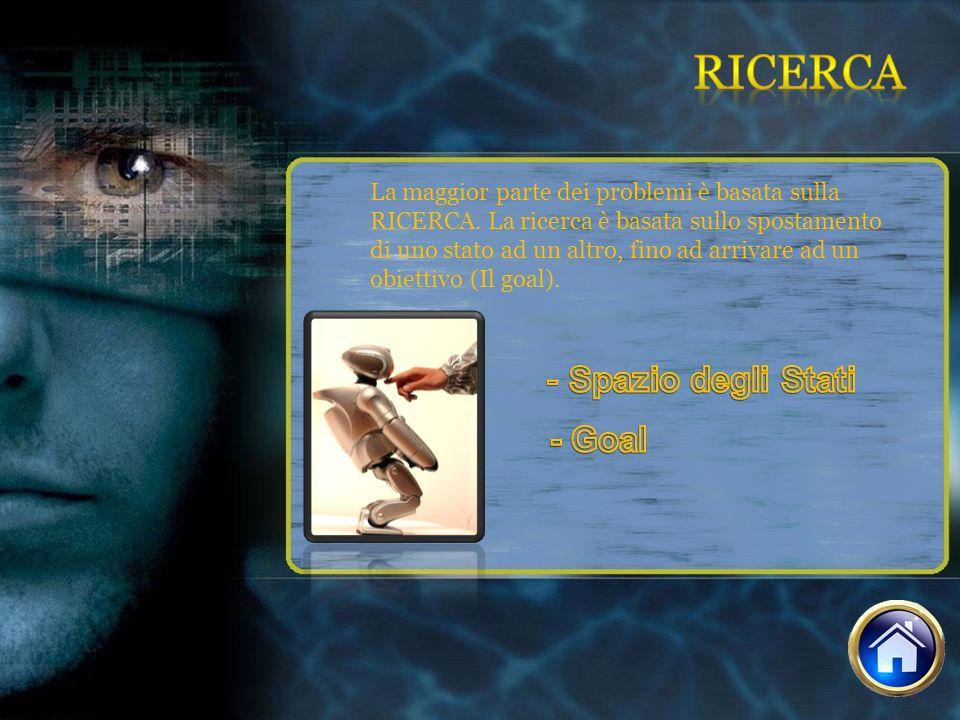 La maggior parte dei problemi è basata sulla RICERCA. La ricerca è basata sullo spostamento di uno stato ad un altro, fino ad arrivare ad un obiettivo