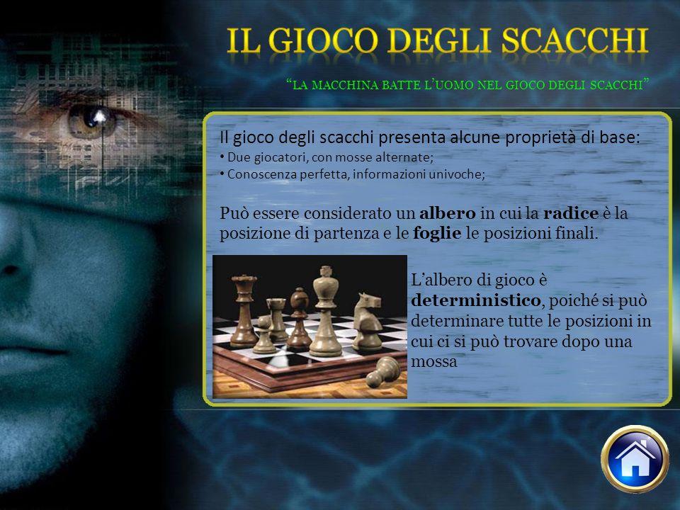 LA MACCHINA BATTE L UOMO NEL GIOCO DEGLI SCACCHI Il gioco degli scacchi presenta alcune proprietà di base: Due giocatori, con mosse alternate; Conosce