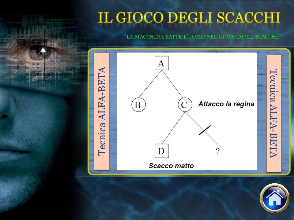 LA MACCHINA BATTE L UOMO NEL GIOCO DEGLI SCACCHI Tecnica ALFA-BETA