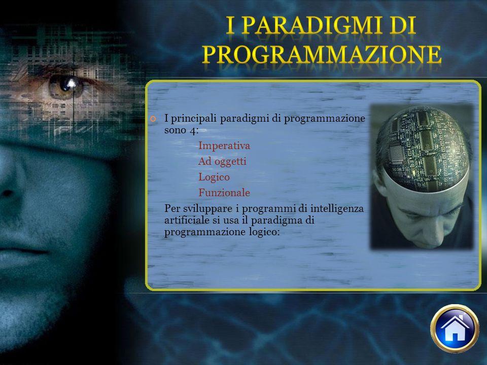 I principali paradigmi di programmazione sono 4: Imperativa Ad oggetti Logico Funzionale Per sviluppare i programmi di intelligenza artificiale si usa
