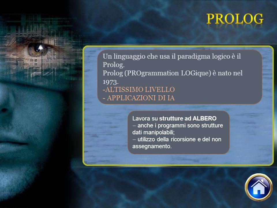 Lavora su strutture ad ALBERO – anche i programmi sono strutture dati manipolabili; – utilizzo della ricorsione e del non assegnamento. Un linguaggio