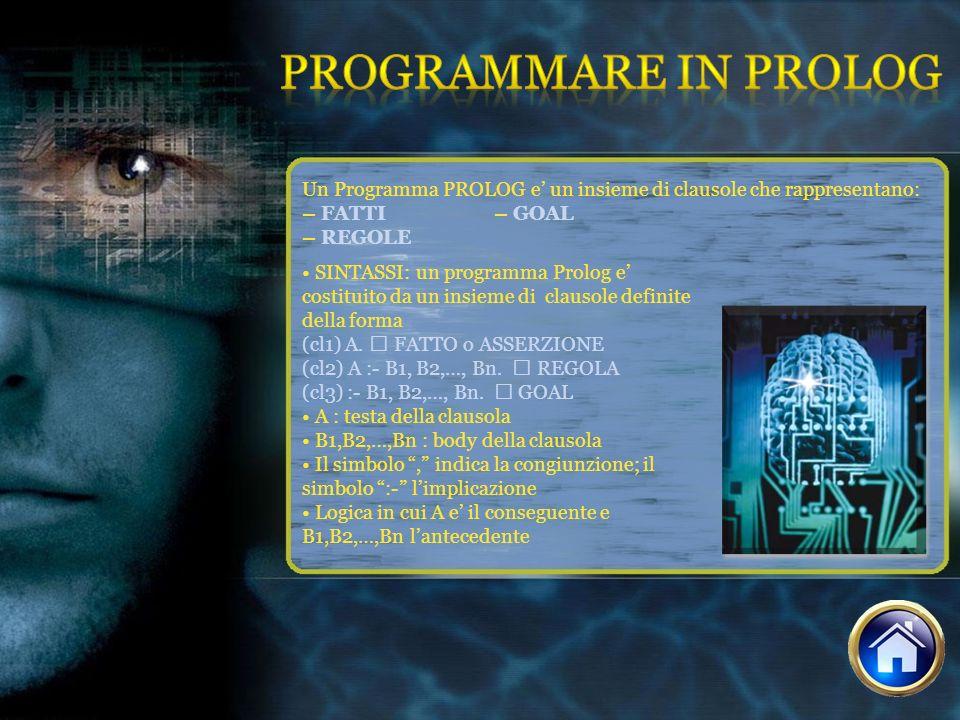 Un Programma PROLOG e un insieme di clausole che rappresentano: – FATTI– GOAL – REGOLE SINTASSI: un programma Prolog e costituito da un insieme di cla