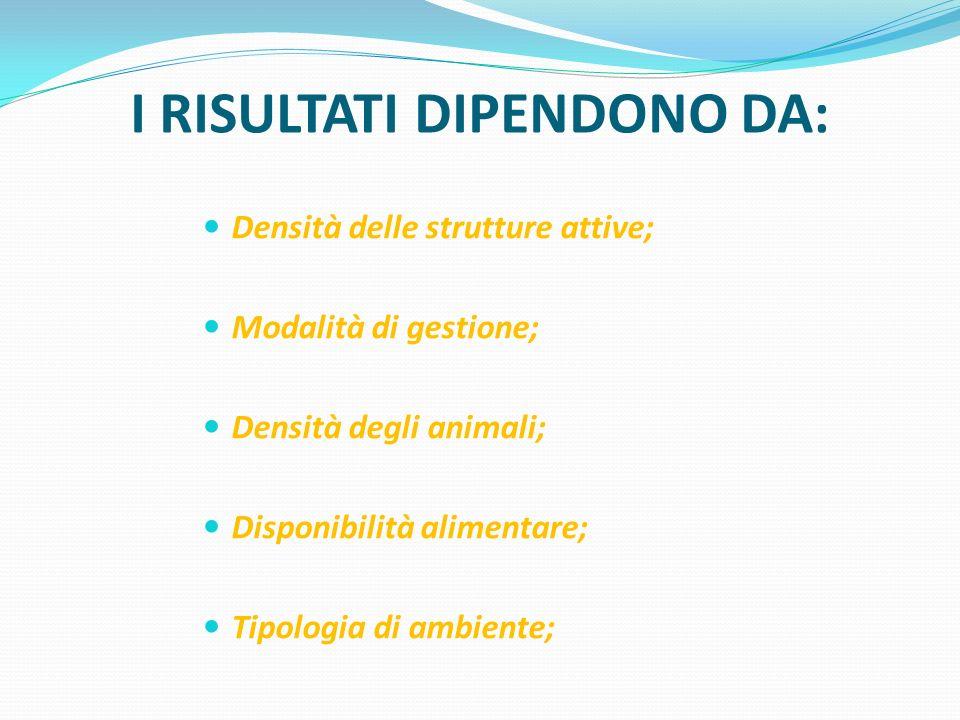 I RISULTATI DIPENDONO DA: Densità delle strutture attive; Modalità di gestione; Densità degli animali; Disponibilità alimentare; Tipologia di ambiente