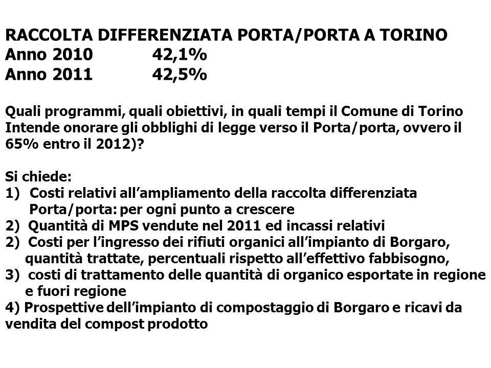 RACCOLTA DIFFERENZIATA PORTA/PORTA A TORINO Anno 201042,1% Anno 201142,5% Quali programmi, quali obiettivi, in quali tempi il Comune di Torino Intende onorare gli obblighi di legge verso il Porta/porta, ovvero il 65% entro il 2012).