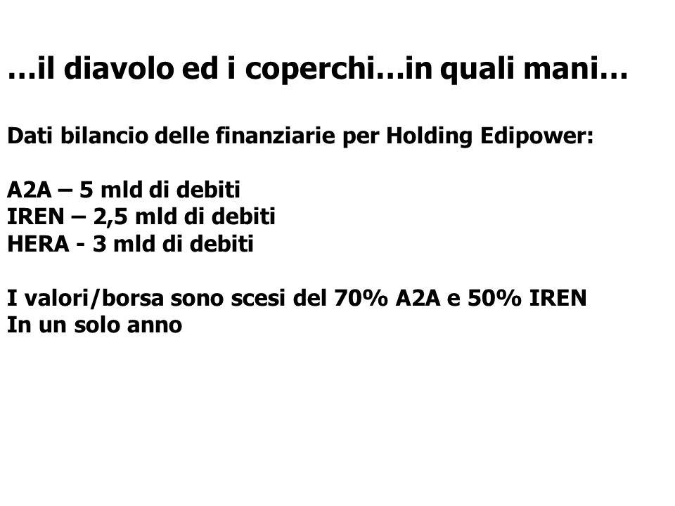 …il diavolo ed i coperchi…in quali mani… Dati bilancio delle finanziarie per Holding Edipower: A2A – 5 mld di debiti IREN – 2,5 mld di debiti HERA - 3