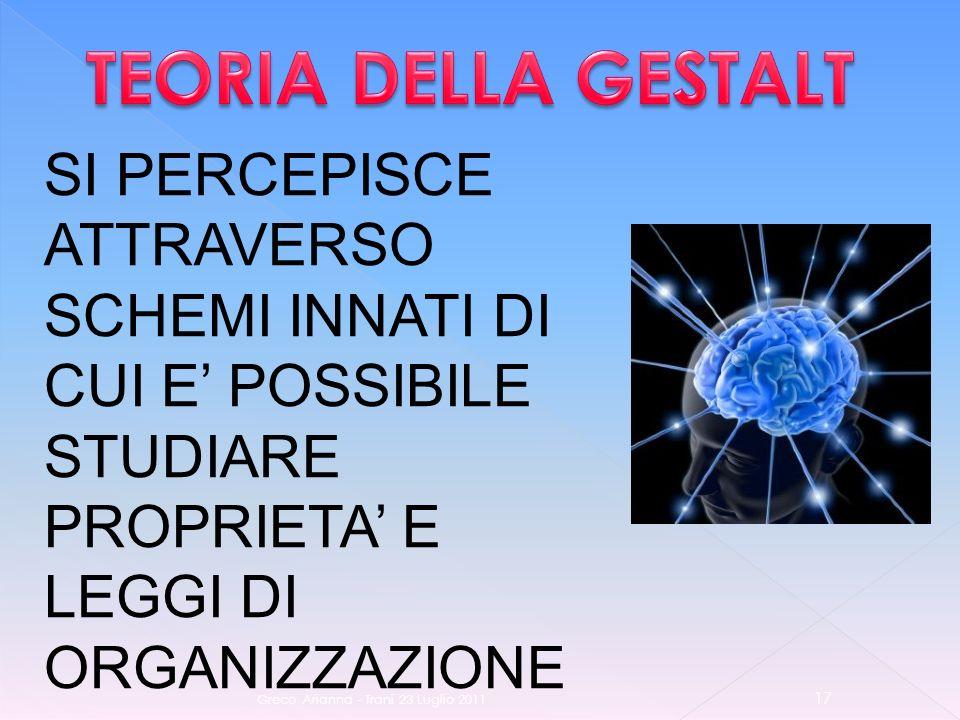 Greco Arianna - Trani 23 Luglio 2011 17 SI PERCEPISCE ATTRAVERSO SCHEMI INNATI DI CUI E POSSIBILE STUDIARE PROPRIETA E LEGGI DI ORGANIZZAZIONE