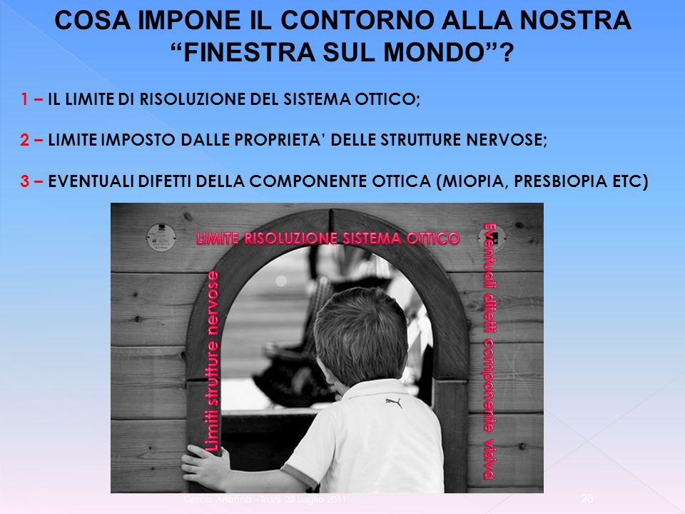 Greco Arianna - Trani 23 Luglio 2011 28 COSA IMPONE IL CONTORNO ALLA NOSTRA FINESTRA SUL MONDO.